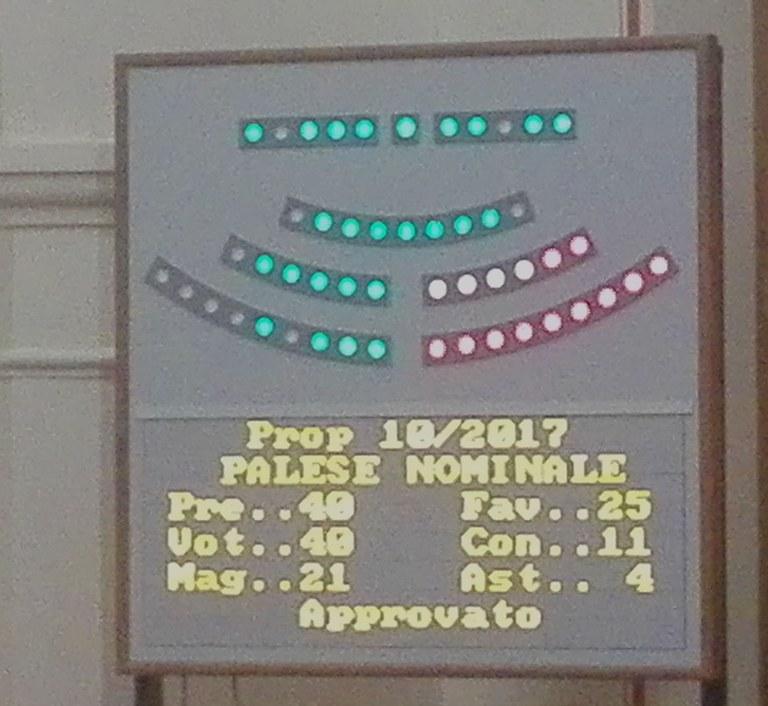 """Via libera dal consiglio comunale alla """"Finanziaria"""""""