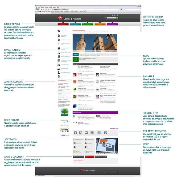 Anteprima nuova home page